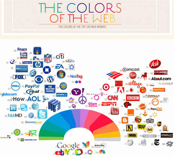 top-web-brand-colors