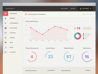 Webapp Dashboard